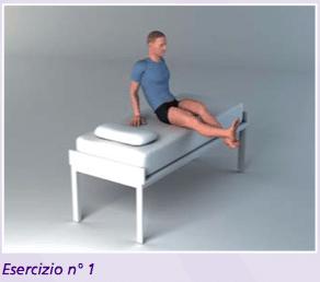 Esercizio 1 protesi d'anca