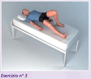Esercizio 3 camminare dopo protesi anca