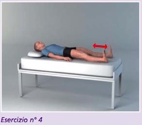 Esercizio 4: protesi anca riabilitazione