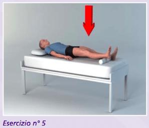 esercizio 5: esercizi protesi anca